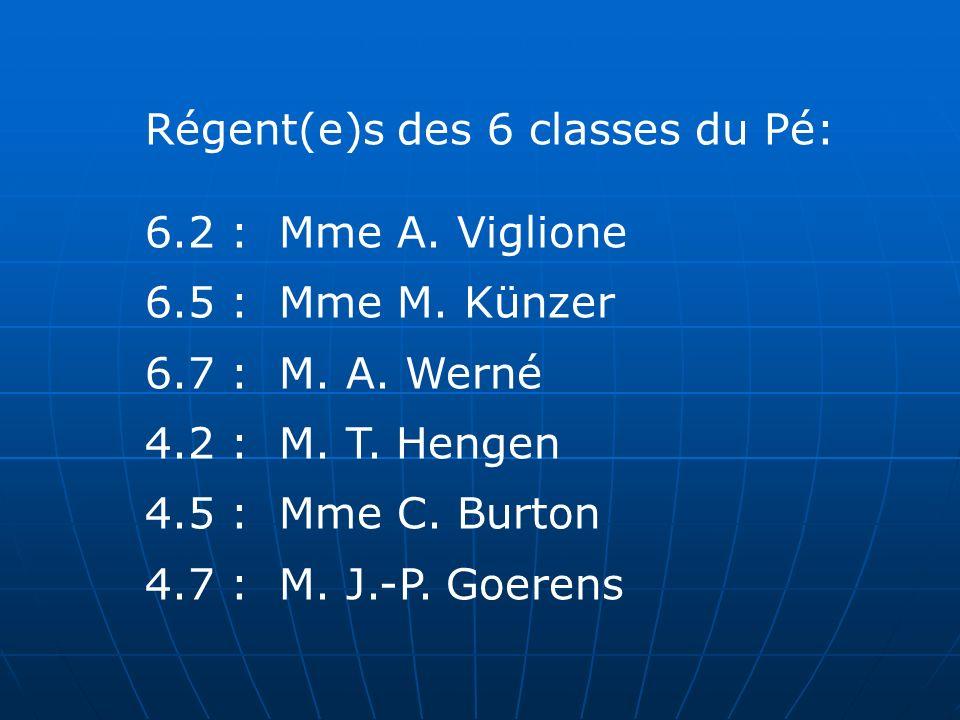 Régent(e)s des 6 classes du Pé: