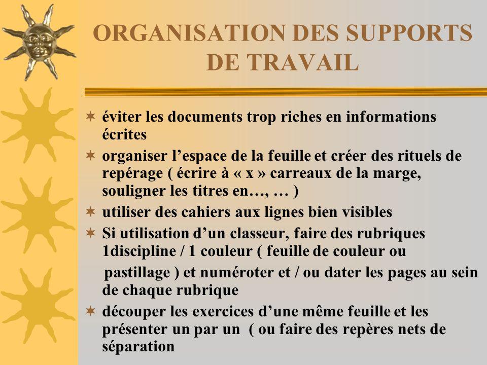 ORGANISATION DES SUPPORTS DE TRAVAIL