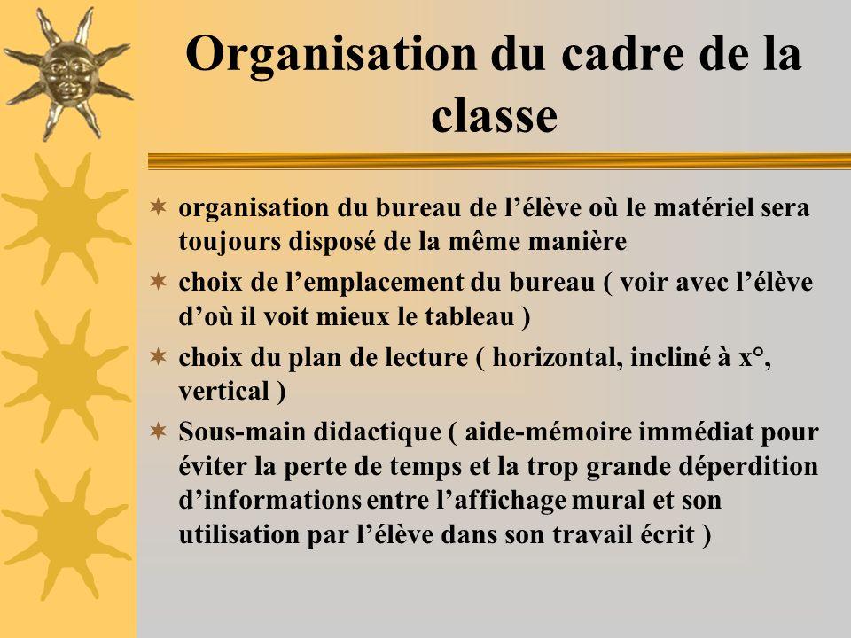 Organisation du cadre de la classe