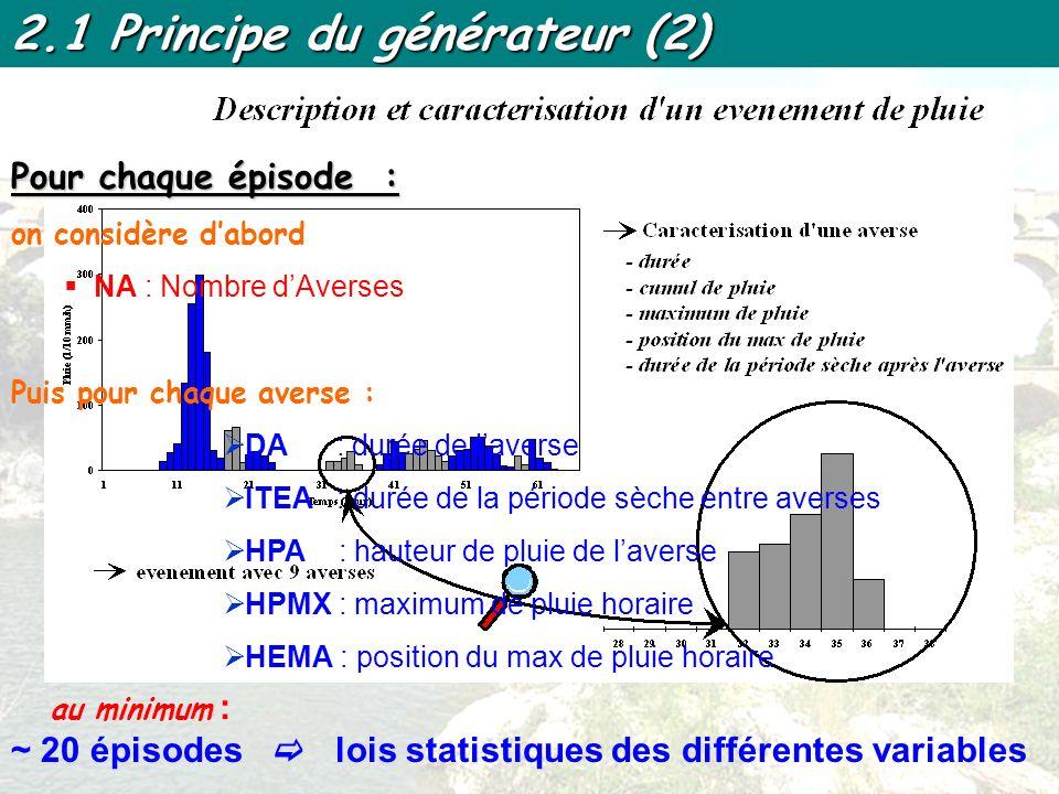 2.1 Principe du générateur (2)