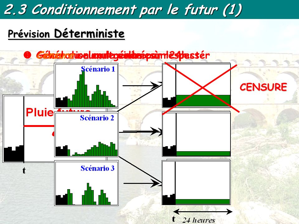 2.3 Conditionnement par le futur (1)