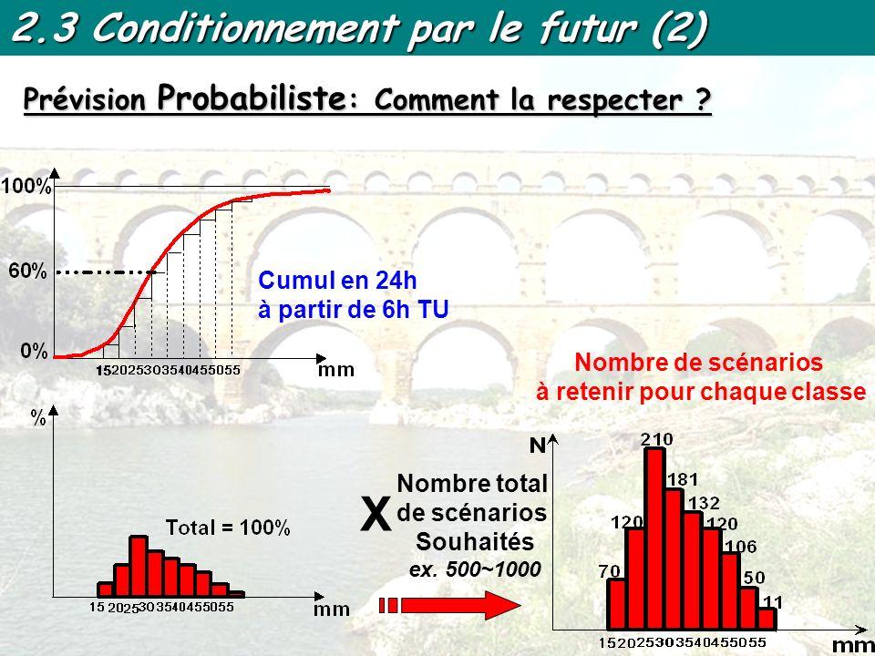 Prévision Probabiliste: Comment la respecter