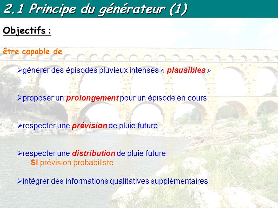 2.1 Principe du générateur (1)