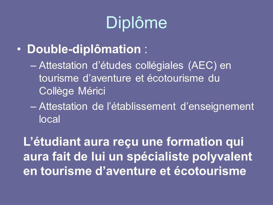 Diplôme Double-diplômation :