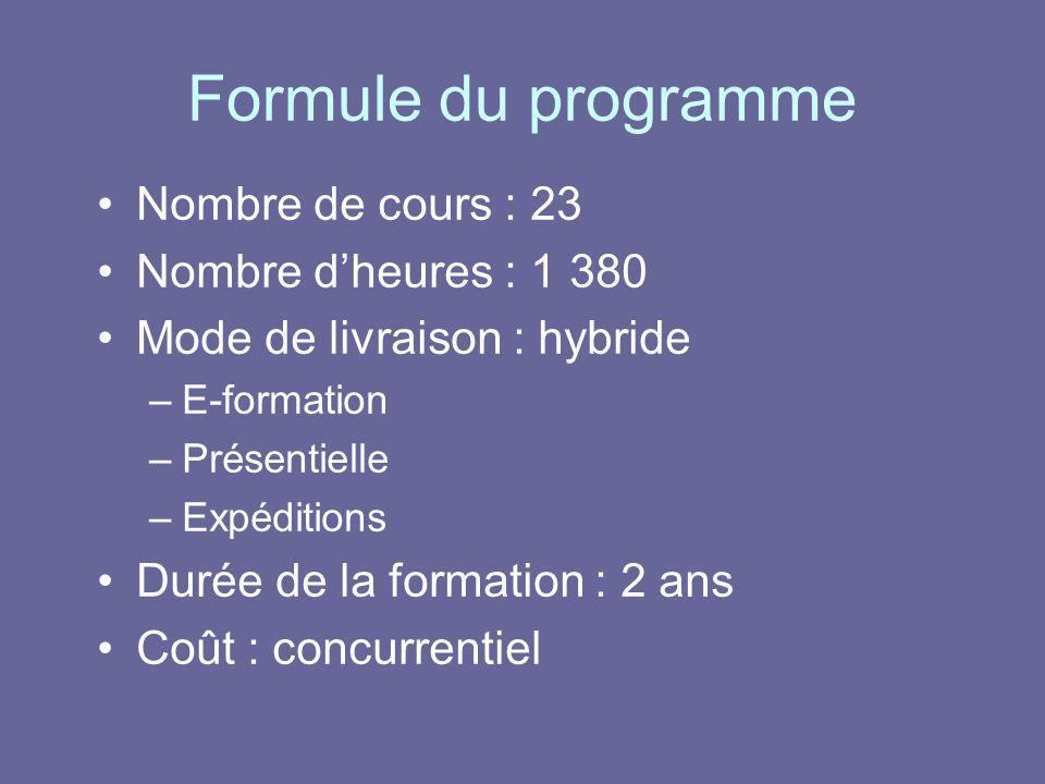 Formule du programme Nombre de cours : 23 Nombre d'heures : 1 380