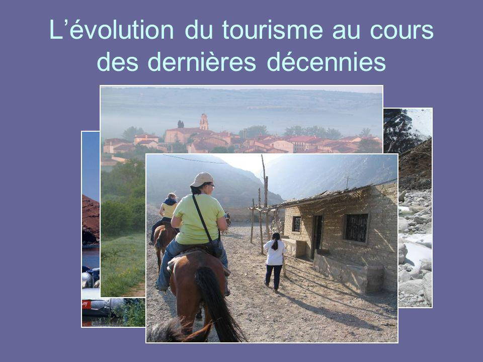 L'évolution du tourisme au cours des dernières décennies