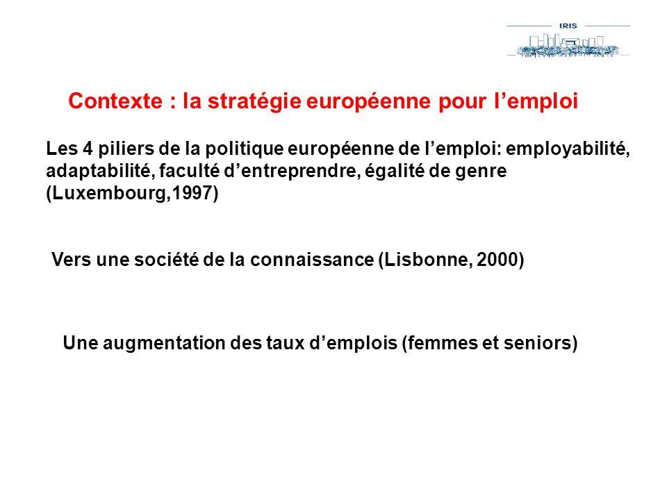 Contexte : la stratégie européenne pour l'emploi