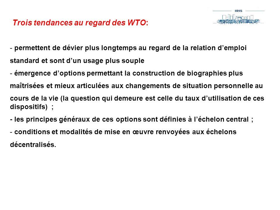 Trois tendances au regard des WTO: