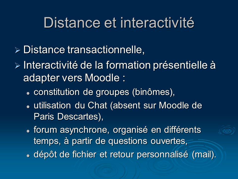 Distance et interactivité