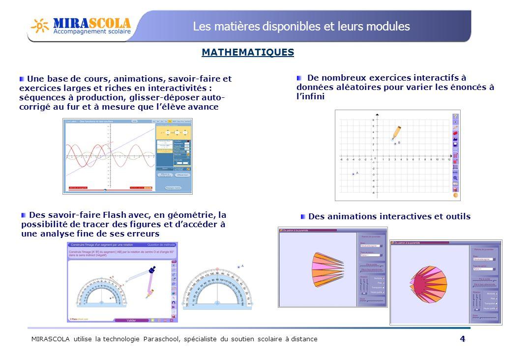 Les matières disponibles et leurs modules