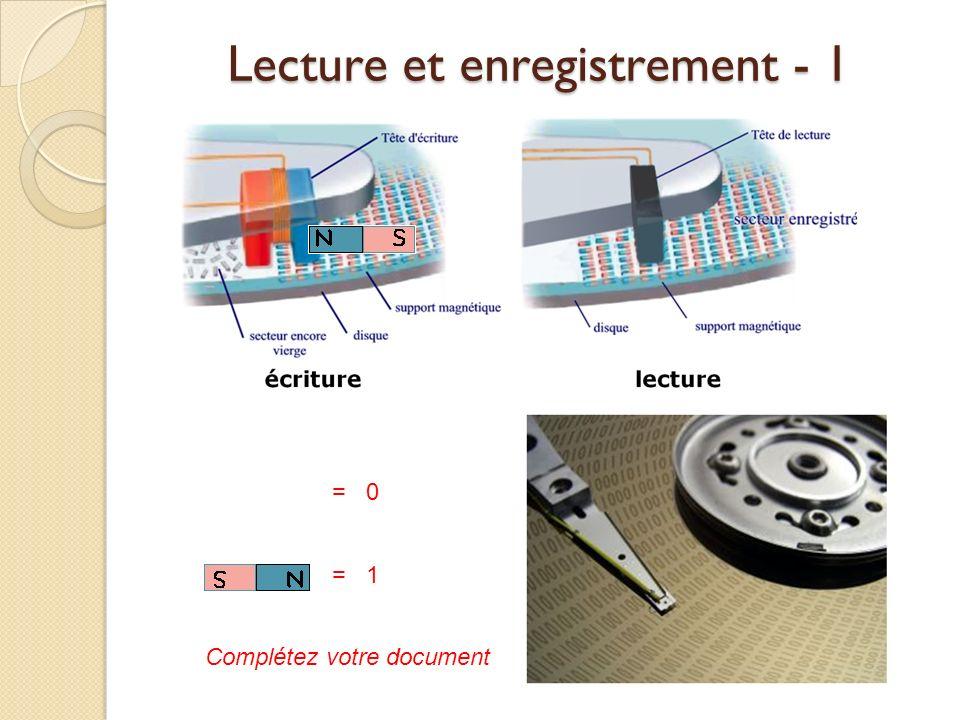 Lecture et enregistrement - 1