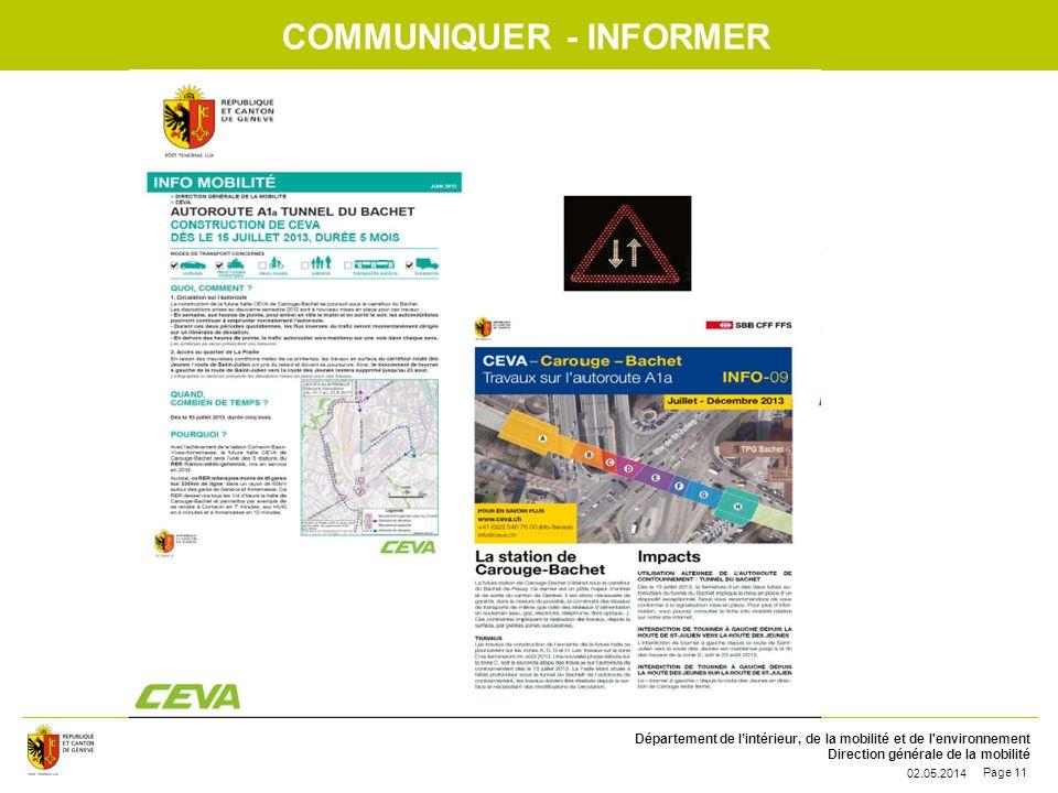 Communiquer - Informer