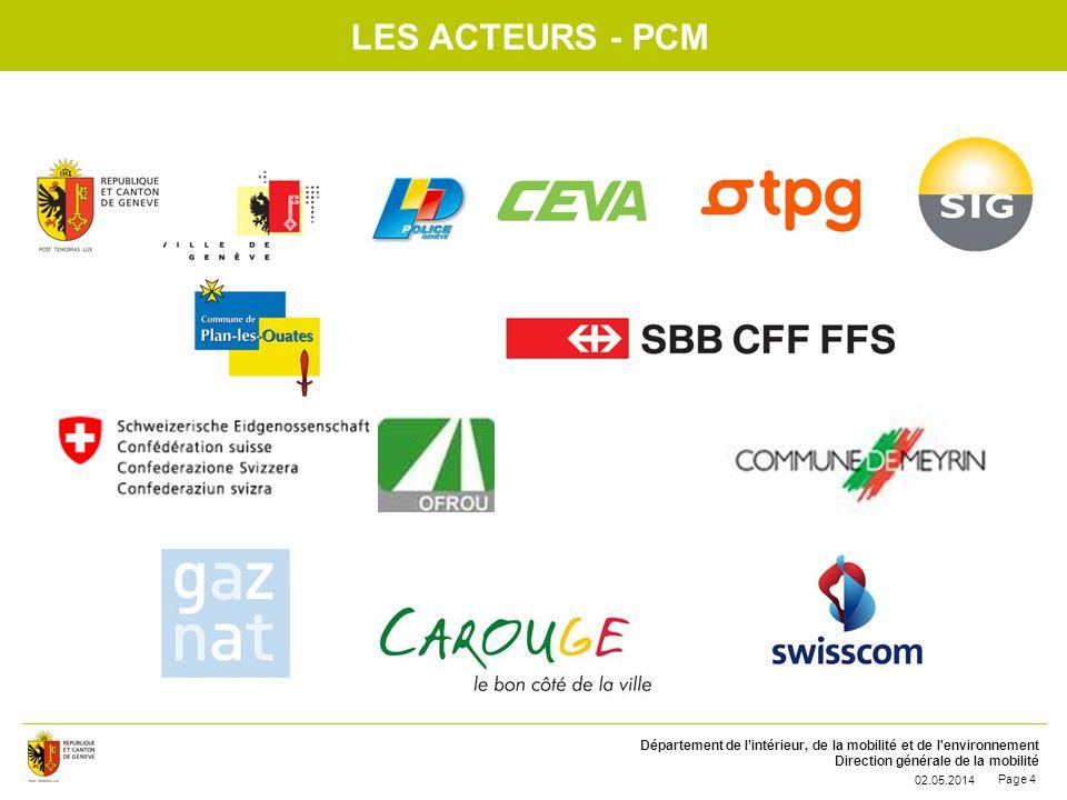 Les acteurs - PCM Département de l'intérieur, de la mobilité et de l environnement Direction générale de la mobilité.