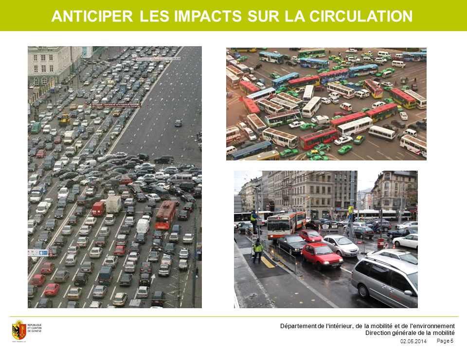 Anticiper LES IMPACTS sur la circulation