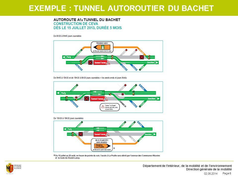 Exemple : Tunnel autoroutier du bachet