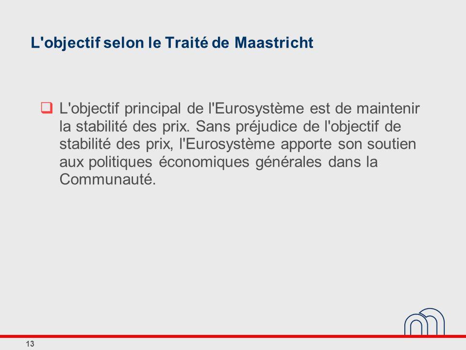 L objectif selon le Traité de Maastricht
