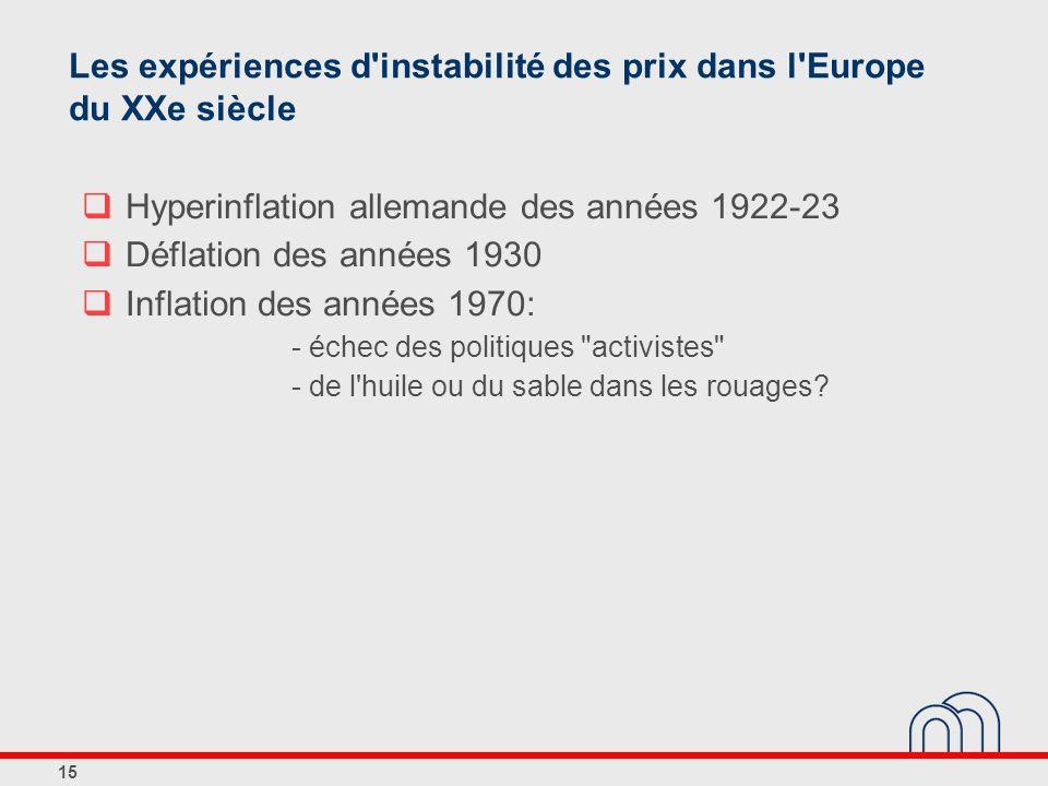 Les expériences d instabilité des prix dans l Europe du XXe siècle