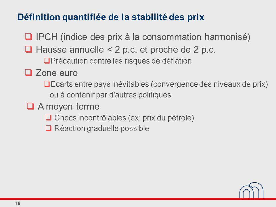 Définition quantifiée de la stabilité des prix