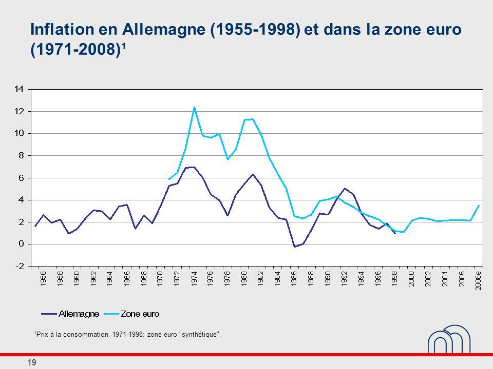 Inflation en Allemagne (1955-1998) et dans la zone euro (1971-2008)¹