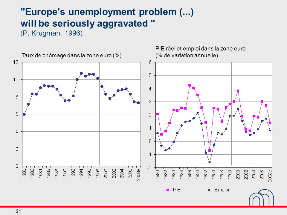 Europe s unemployment problem (. ) will be seriously aggravated (P