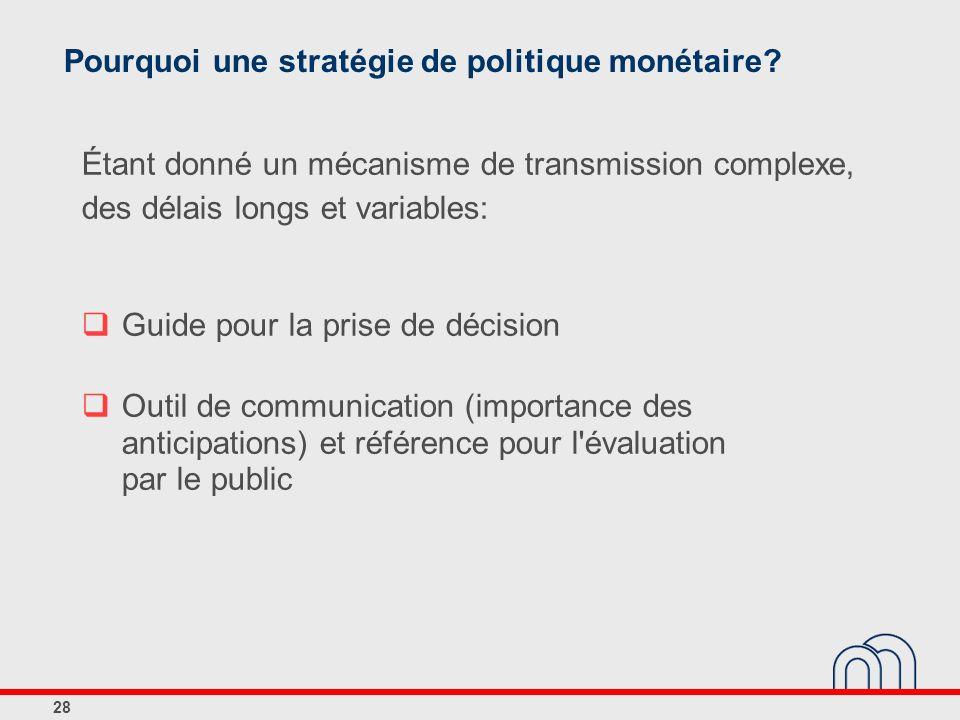 Pourquoi une stratégie de politique monétaire