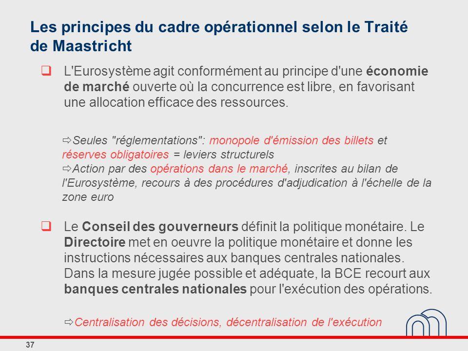 Les principes du cadre opérationnel selon le Traité de Maastricht