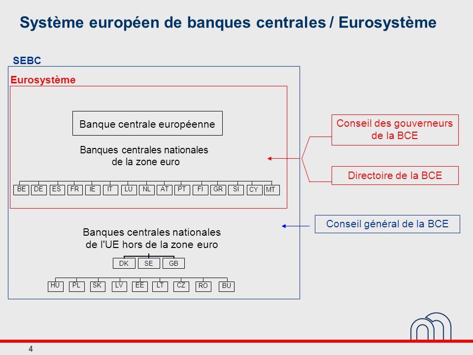 Système européen de banques centrales / Eurosystème