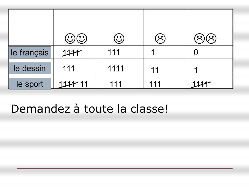     Demandez à toute la classe! le français 1111 111 1 le dessin