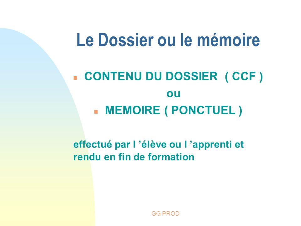 Le Dossier ou le mémoire CONTENU DU DOSSIER ( CCF )