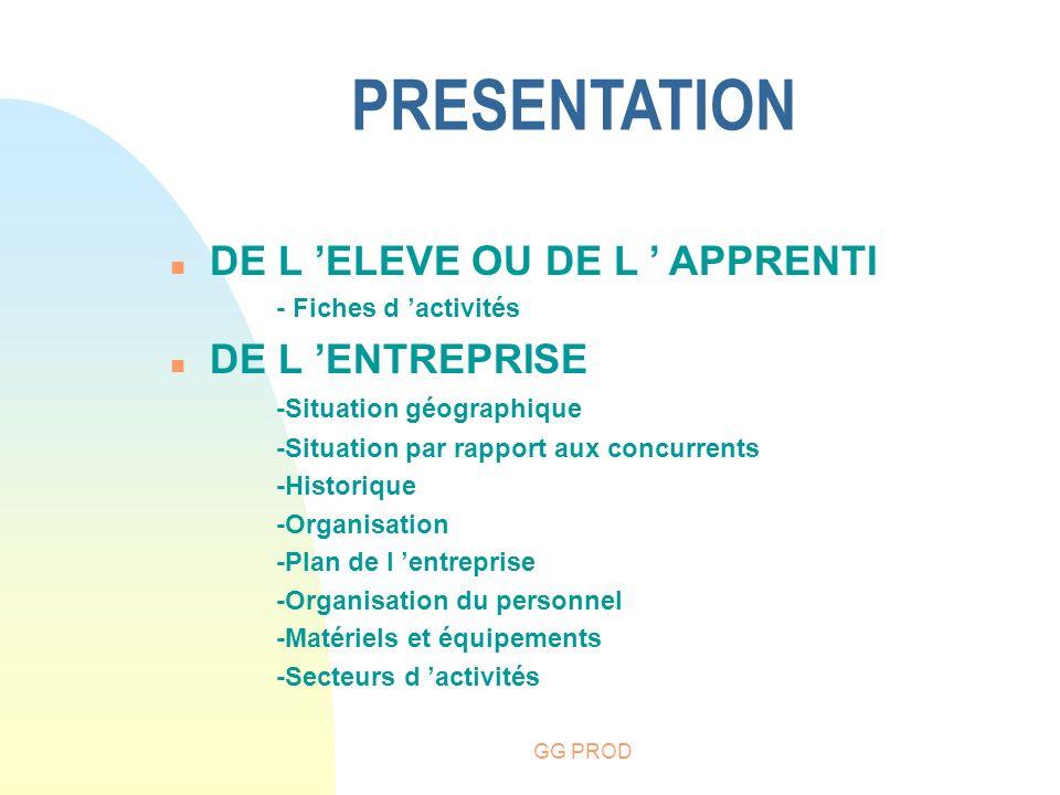 PRESENTATION DE L 'ELEVE OU DE L ' APPRENTI DE L 'ENTREPRISE