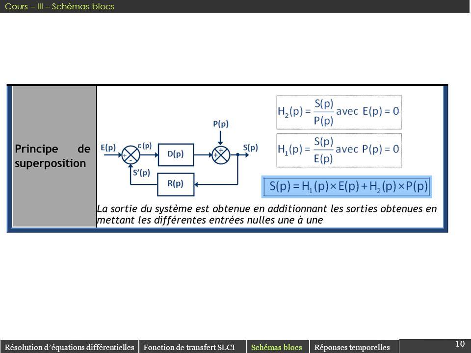 10 Cours – III – Schémas blocs Résolution d'équations différentielles