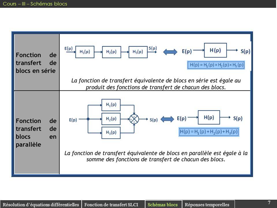 7 Cours – III – Schémas blocs Résolution d'équations différentielles