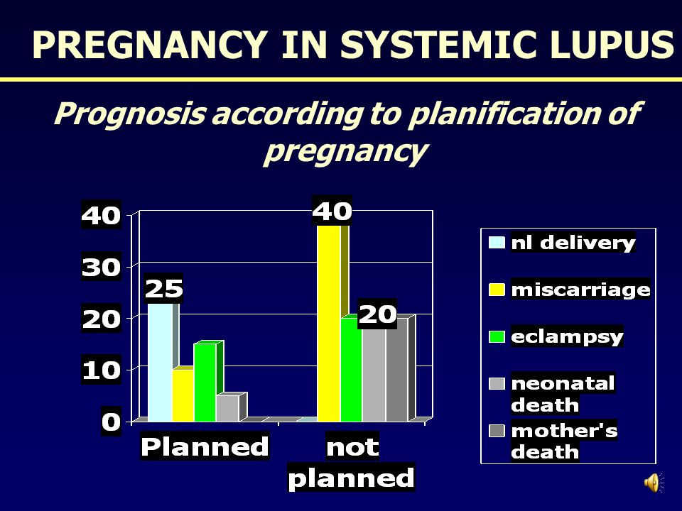 Prognosis according to planification of pregnancy