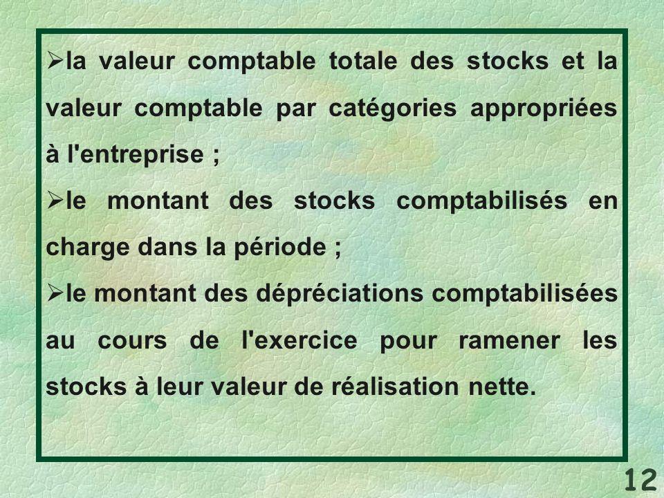 la valeur comptable totale des stocks et la valeur comptable par catégories appropriées à l entreprise ;