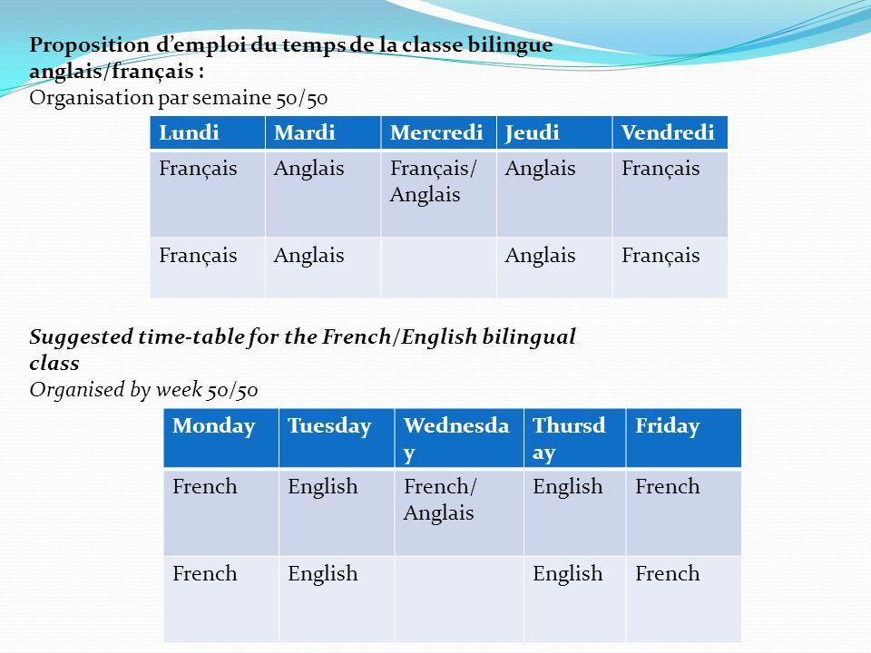 Proposition d'emploi du temps de la classe bilingue anglais/français :