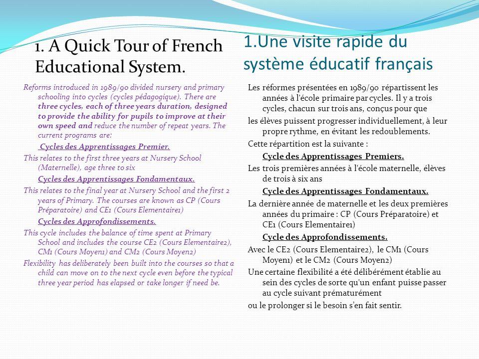 1.Une visite rapide du système éducatif français