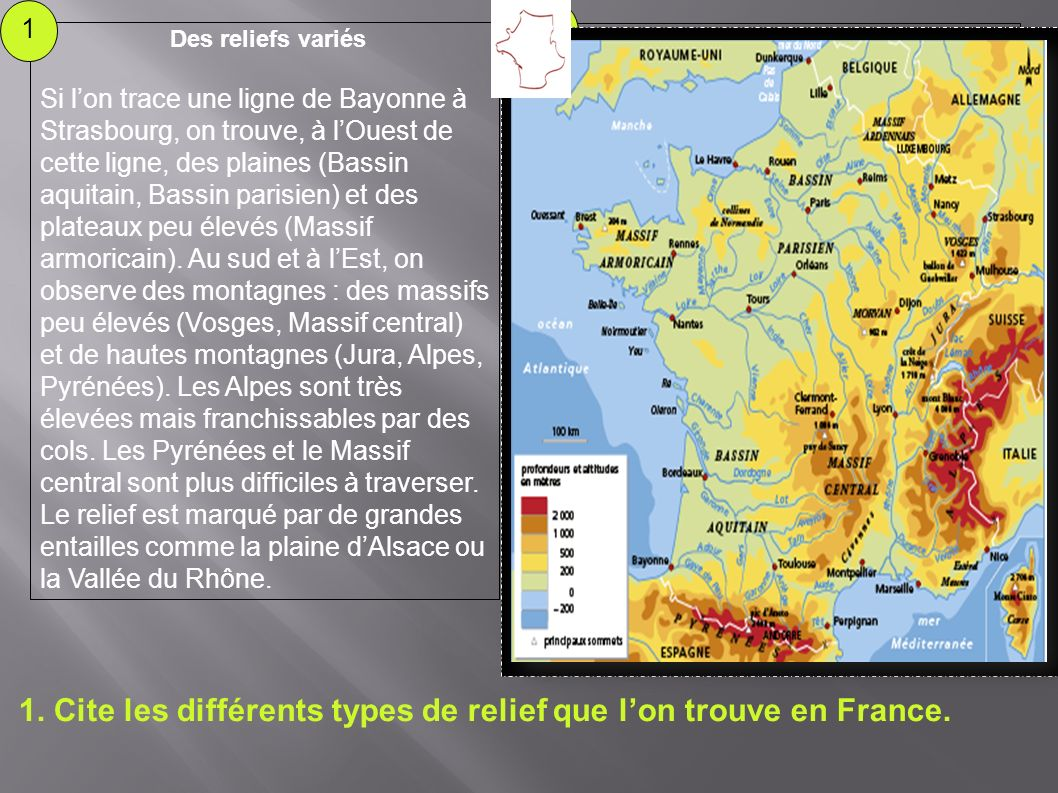 1. Cite les différents types de relief que l'on trouve en France.