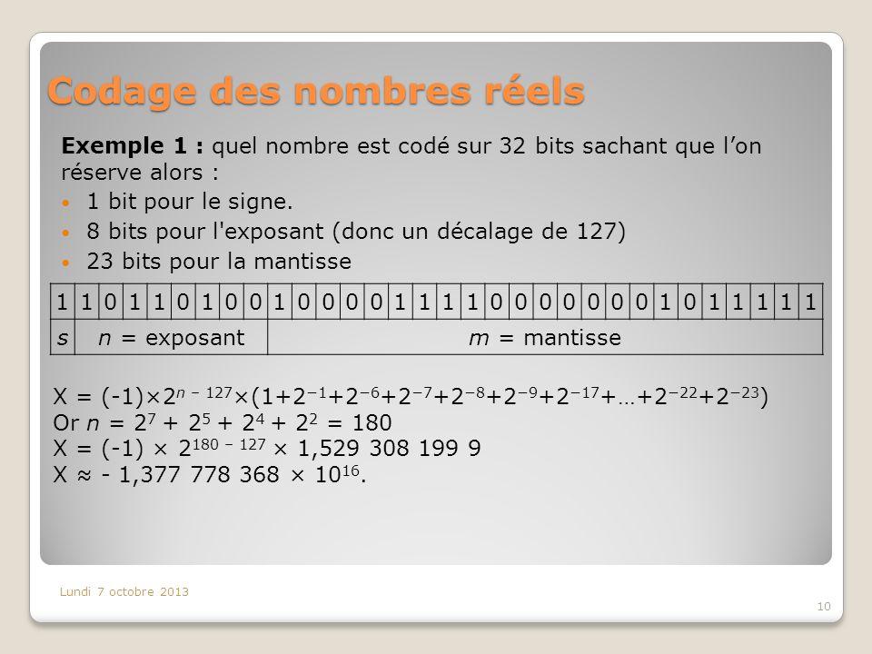 Codage des nombres réels