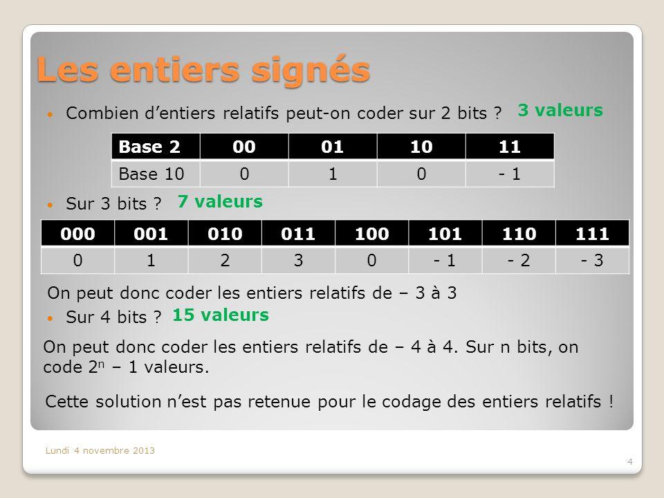 Les entiers signés Combien d'entiers relatifs peut-on coder sur 2 bits Sur 3 bits Sur 4 bits