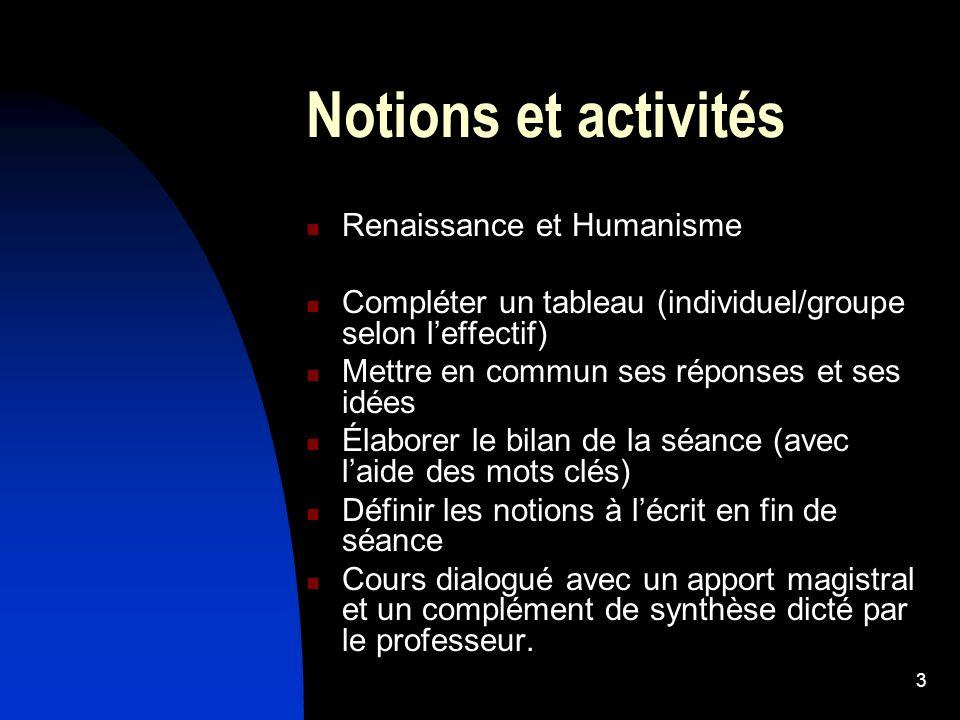 Notions et activités Renaissance et Humanisme