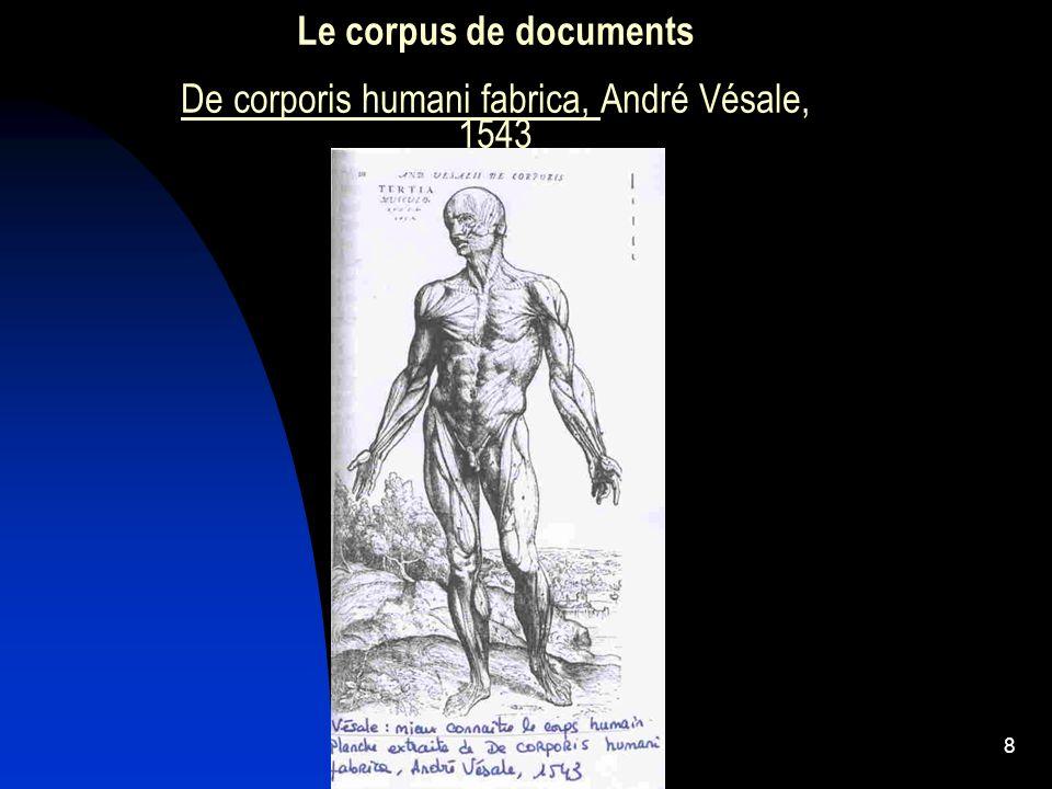 Le corpus de documents De corporis humani fabrica, André Vésale, 1543