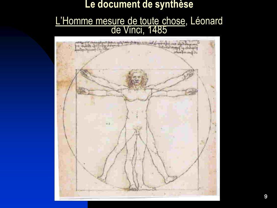 Le document de synthèse L'Homme mesure de toute chose, Léonard de Vinci, 1485