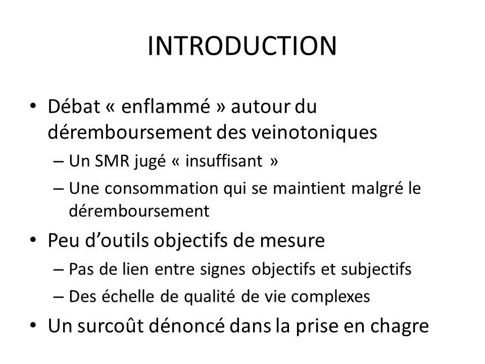 INTRODUCTION Débat « enflammé » autour du déremboursement des veinotoniques. Un SMR jugé « insuffisant »
