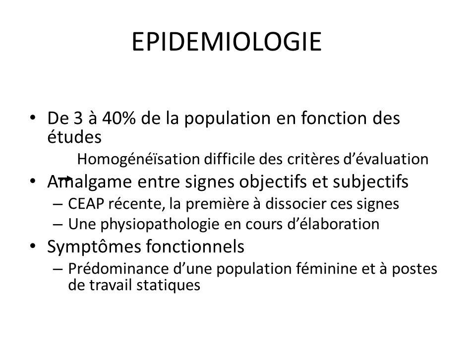 EPIDEMIOLOGIE De 3 à 40% de la population en fonction des études