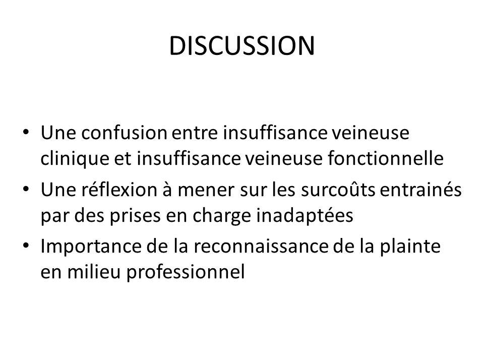 DISCUSSION Une confusion entre insuffisance veineuse clinique et insuffisance veineuse fonctionnelle.