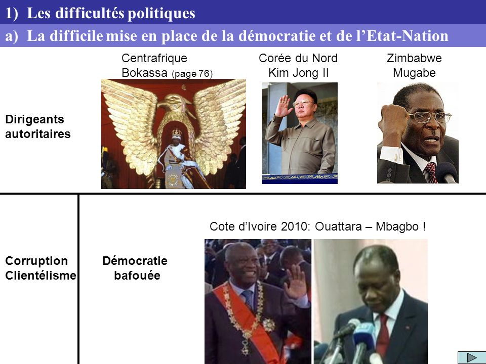 1) Les difficultés politiques