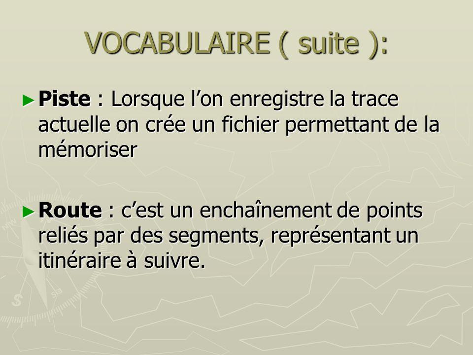 VOCABULAIRE ( suite ): Piste : Lorsque l'on enregistre la trace actuelle on crée un fichier permettant de la mémoriser.