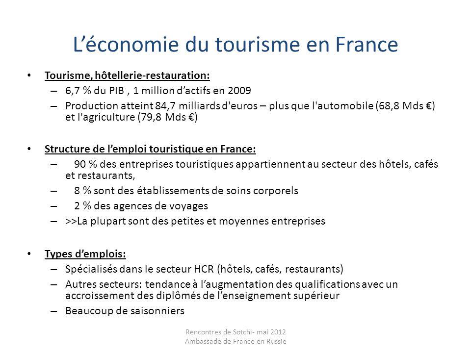 L'économie du tourisme en France