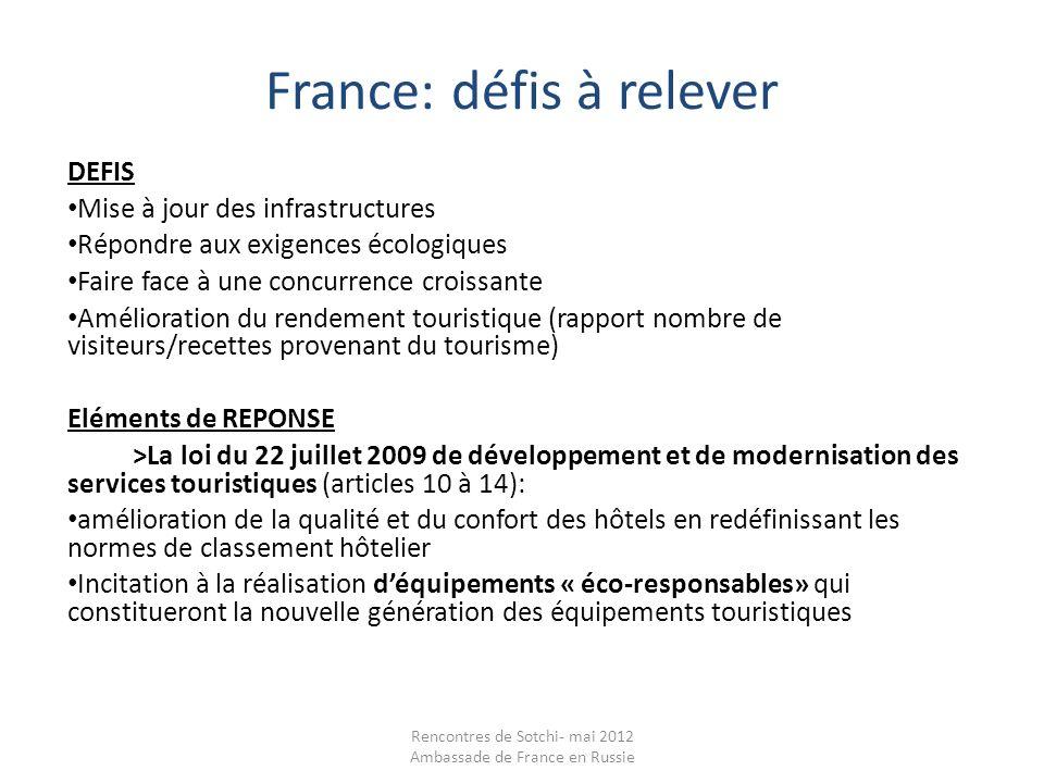 France: défis à relever
