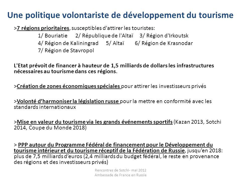 Une politique volontariste de développement du tourisme